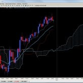 Ichimoku Report Dec. 8th