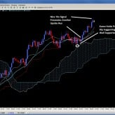 Forex Trade Signals and Setups Oct. 24th