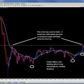 Forex Trade Signals and Setups Oct. 25th