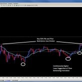 Forex Trade Signals and Setups Oct. 27th