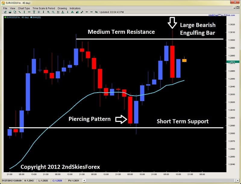 The best trading system chris beanie download