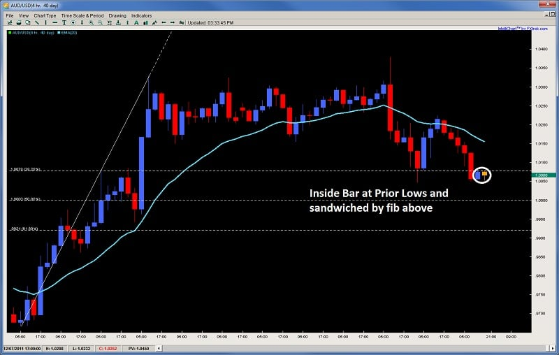 price action forex chris capre https://2ndskiesforex.com