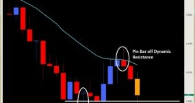 pin bar strategy price action forex trading 2ndskiesforex.com may 10th