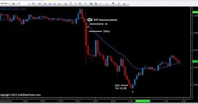 live trade nfp eurusd price action 2ndskiesforex nov 8th