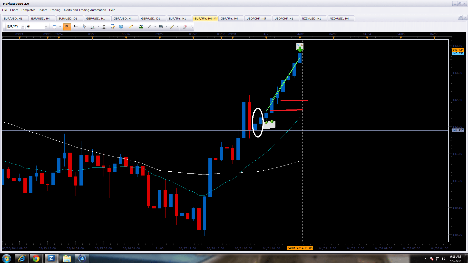 inside bar price action 2ndskiesforex