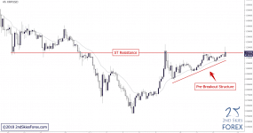 ripple technical analysis 2ndskiesforex