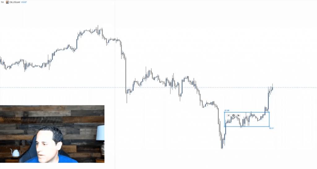 trader-coaching-session-chris-capre