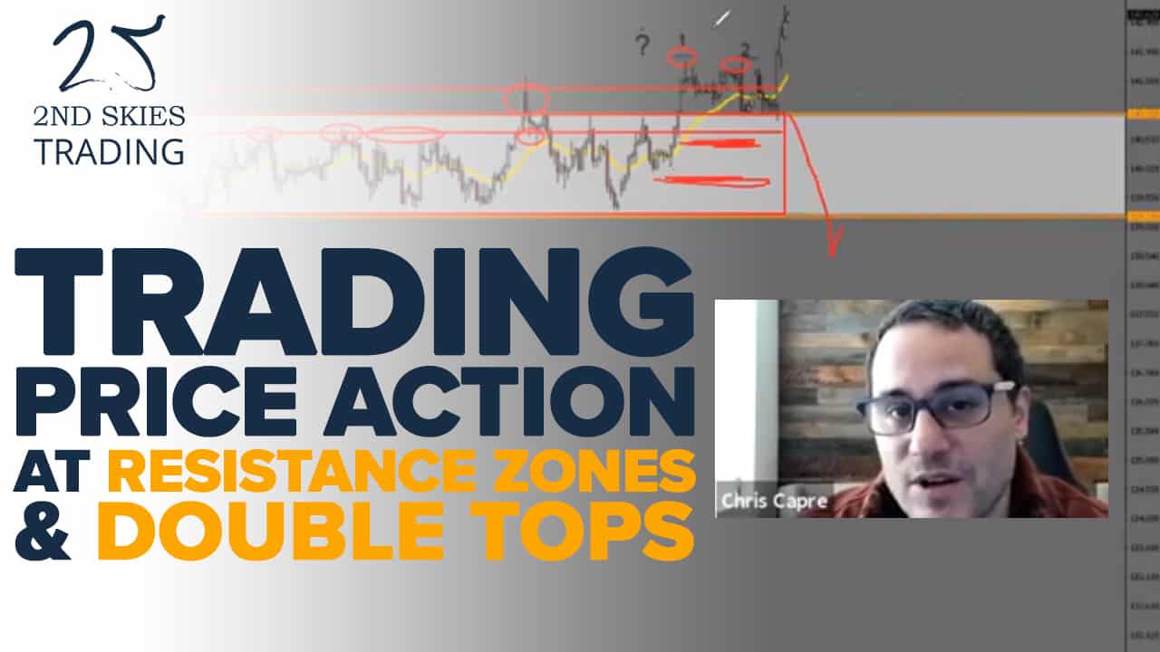 Trading Price Action At Resistance Zones and Double Tops
