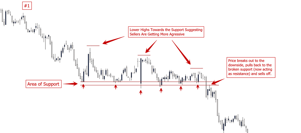 How to Swing Trade 03